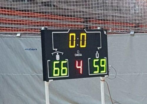 Košarkašice Čelika u sjajnoj utakmici savladale favorizirani Mladi Krajišnik